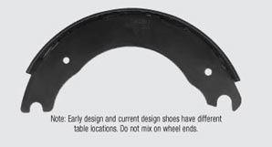 Brake Shoe ID | Marathon Brake Systems